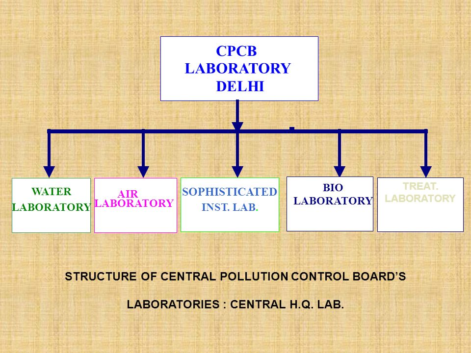 pollution control lab The field of environmental pollution assessment and control renewal of  accreditation of central laboratory of cpcb by nabl as per iso/ iec 17025:  2005 1.