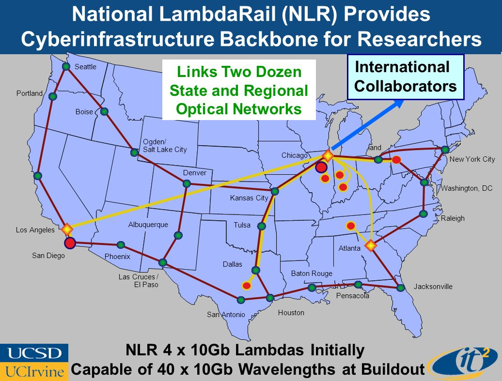 National LambdaRail (NLR) Provides Cyberinfrastructure Backbone for Researchers