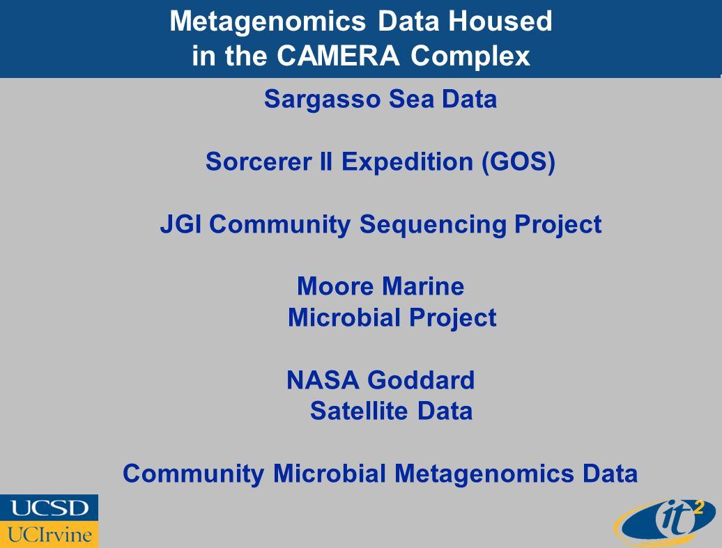 Metagenomics Data Housed in the CAMERA Complex