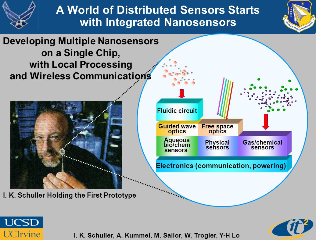 A World of Distributed Sensors Starts with Integrated Nanosensors