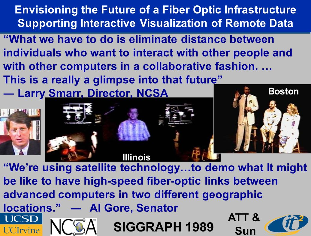 Envisioning the Future of a Fiber Optic Infrastructure Supporting Interactive Visualization of Remote Data