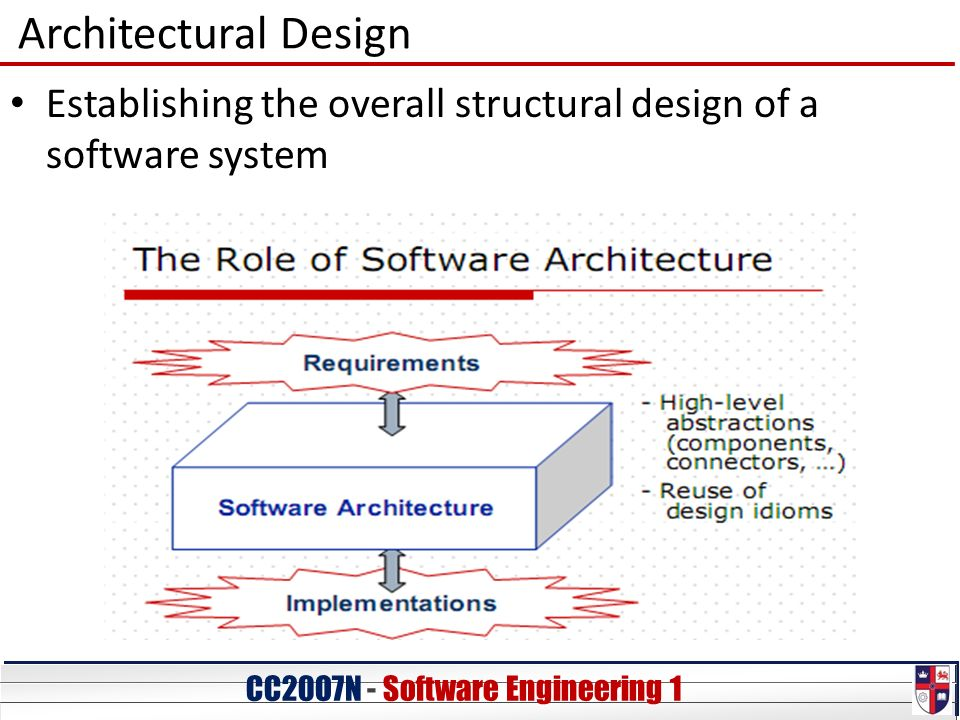 3 Architectural Design Establishing The Overall Structural Design Of A  Software System
