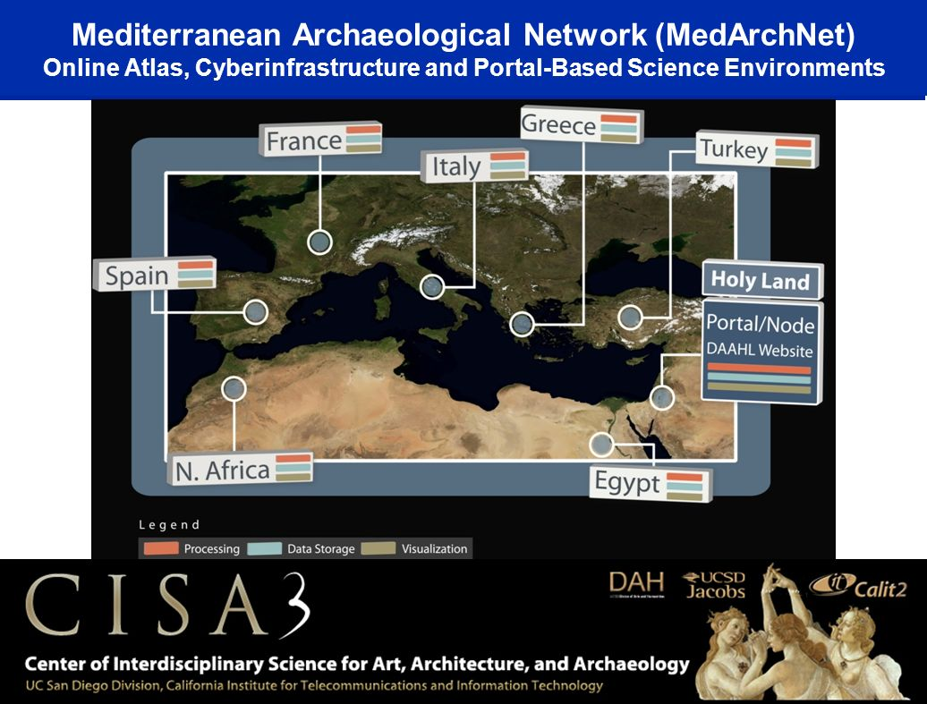Mediterranean Archaeological Network (MedArchNet) Online Atlas, Cyberinfrastructure and Portal-Based Science Environments