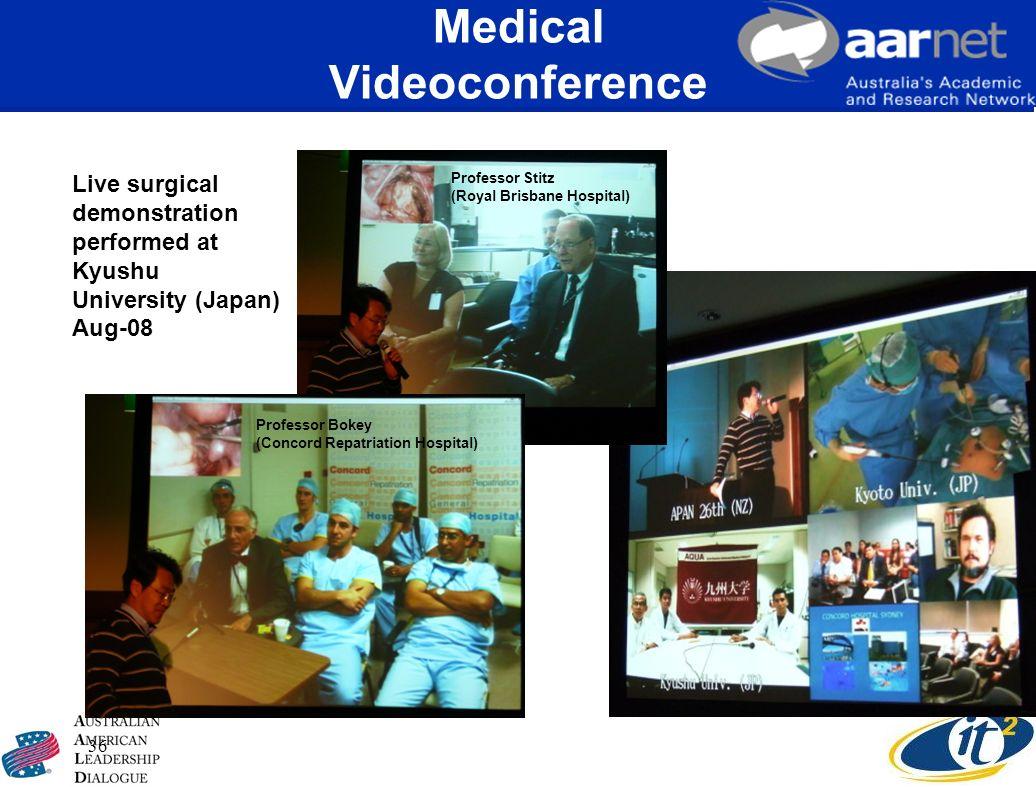 Medical Videoconference