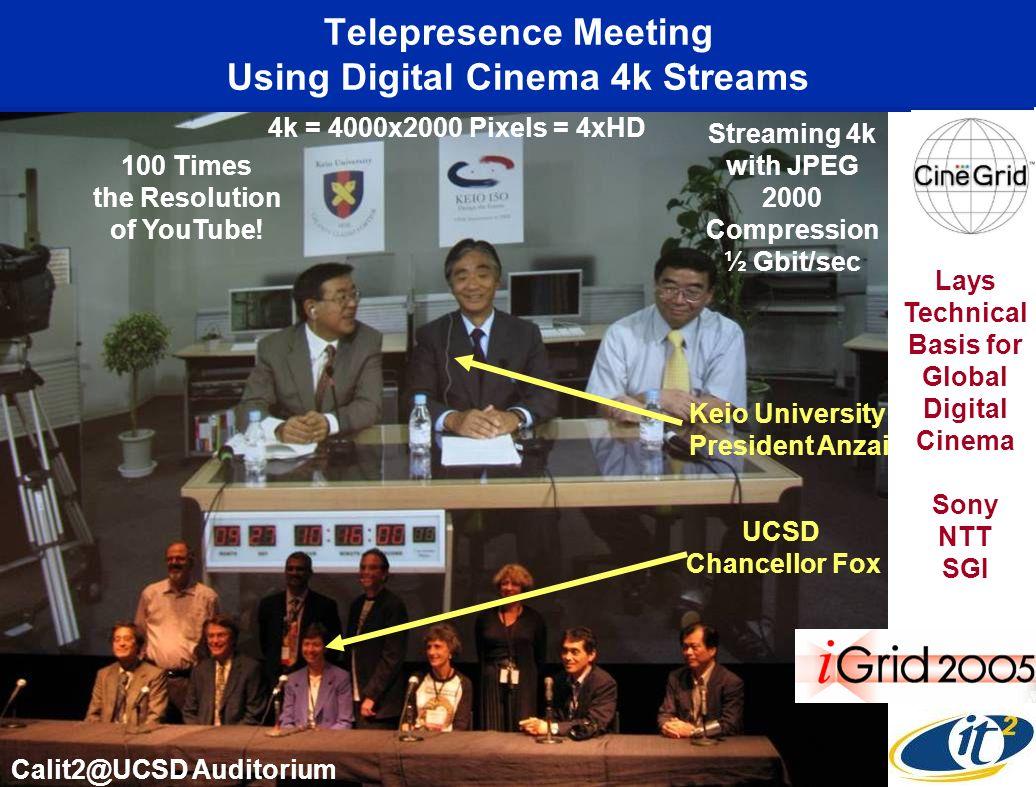 Telepresence Meeting Using Digital Cinema 4k Streams
