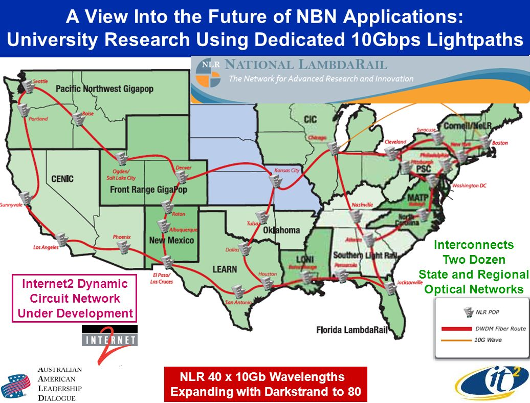 A View Into the Future of NBN Applications: University Research Using Dedicated 10Gbps Lightpaths