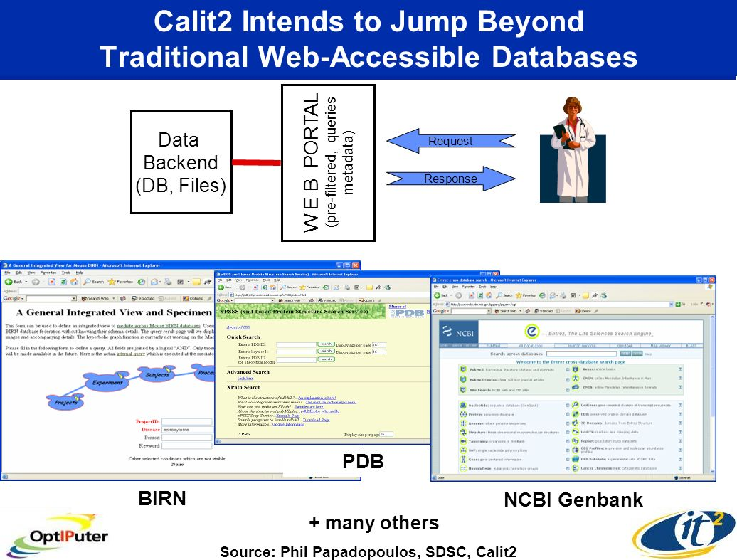 Calit2 Intends to Jump Beyond Traditional Web-Accessible Databases