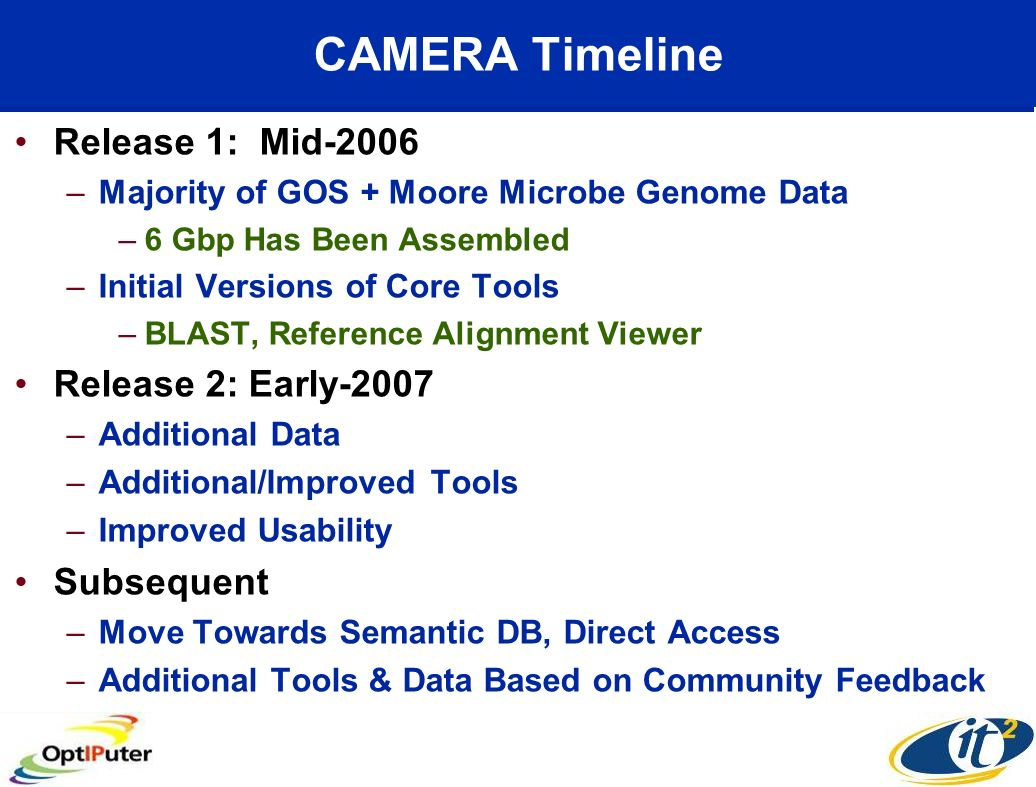 CAMERA Timeline Release 1: Mid-2006 Release 2: Early-2007 Subsequent