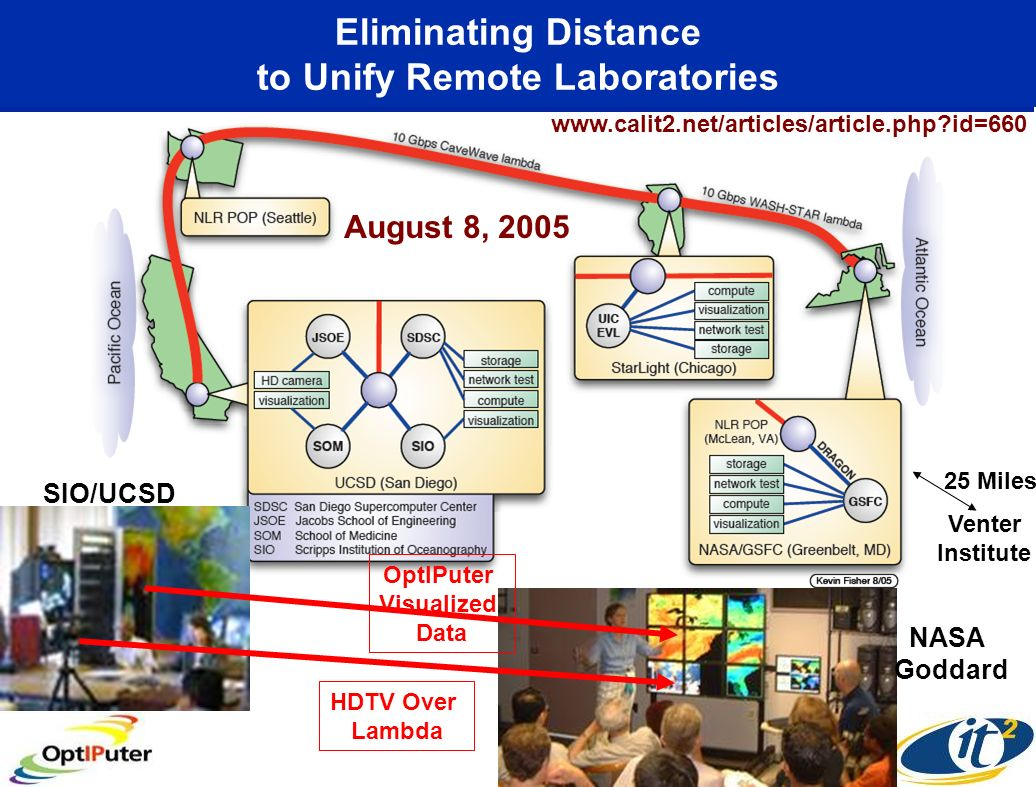 Eliminating Distance to Unify Remote Laboratories