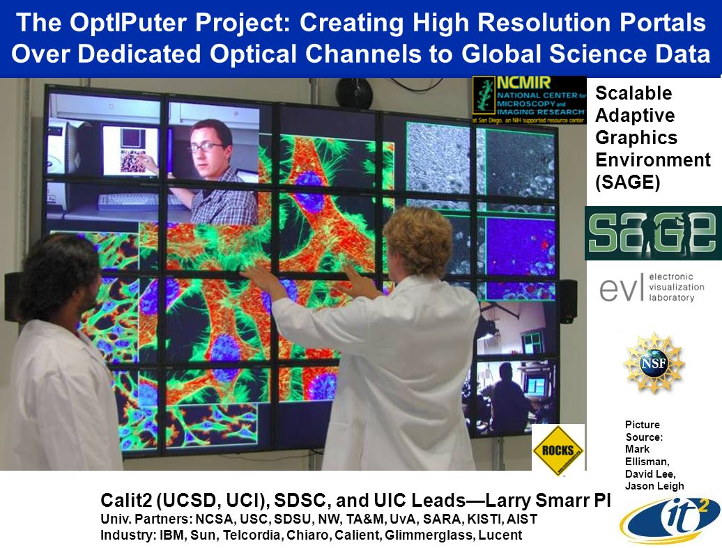 The OptIPuter Project: Creating High Resolution Portals Over Dedicated Optical Channels to Global Science Data