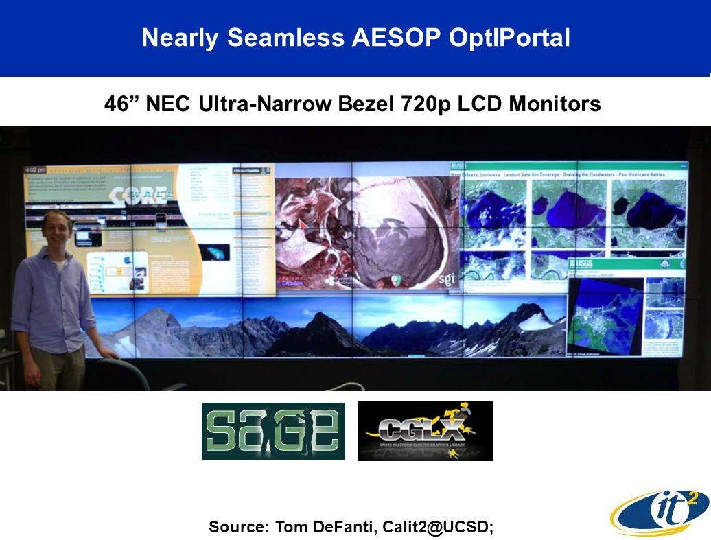 Nearly Seamless AESOP OptIPortal