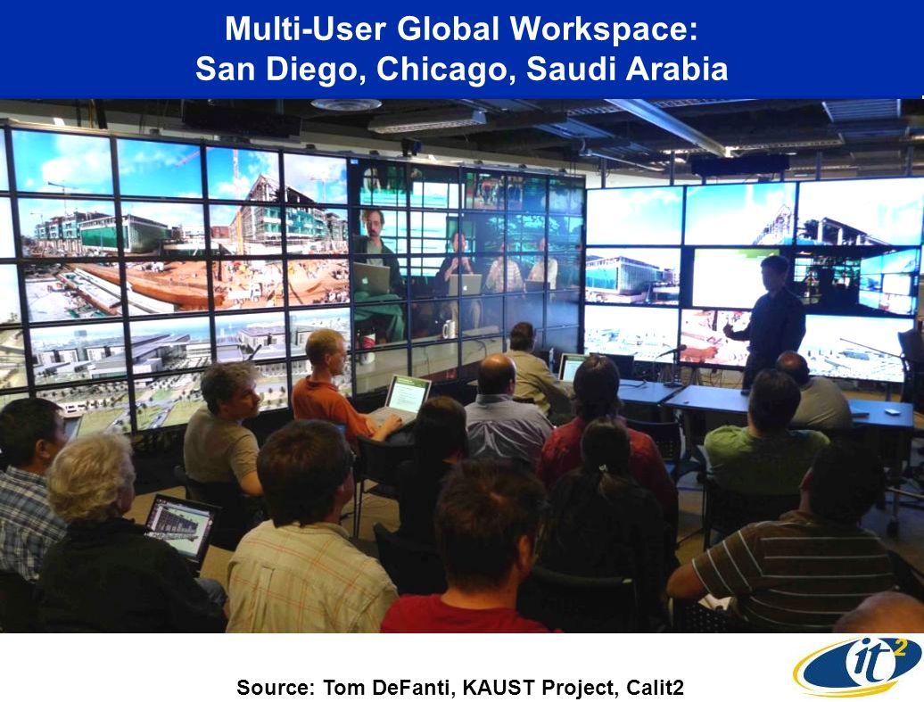 Multi-User Global Workspace: San Diego, Chicago, Saudi Arabia