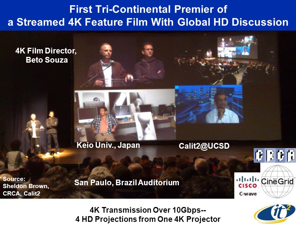 First Tri-Continental Premier of a Streamed 4K Feature Film With Global HD Discussion