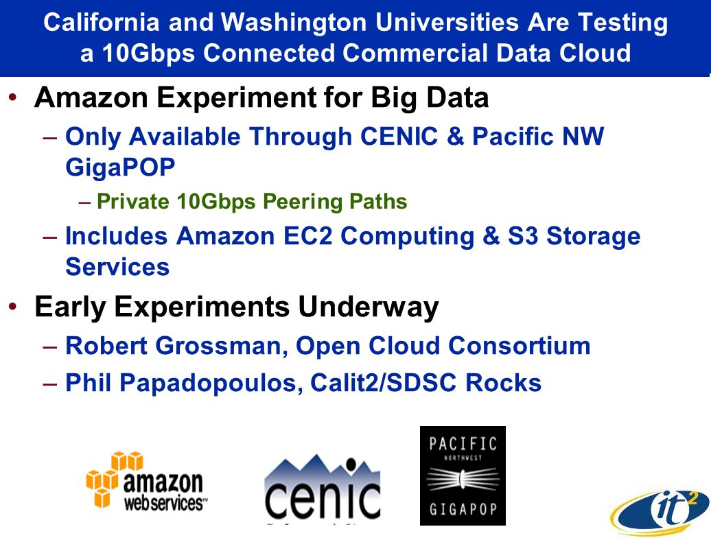 Amazon Experiment for Big Data