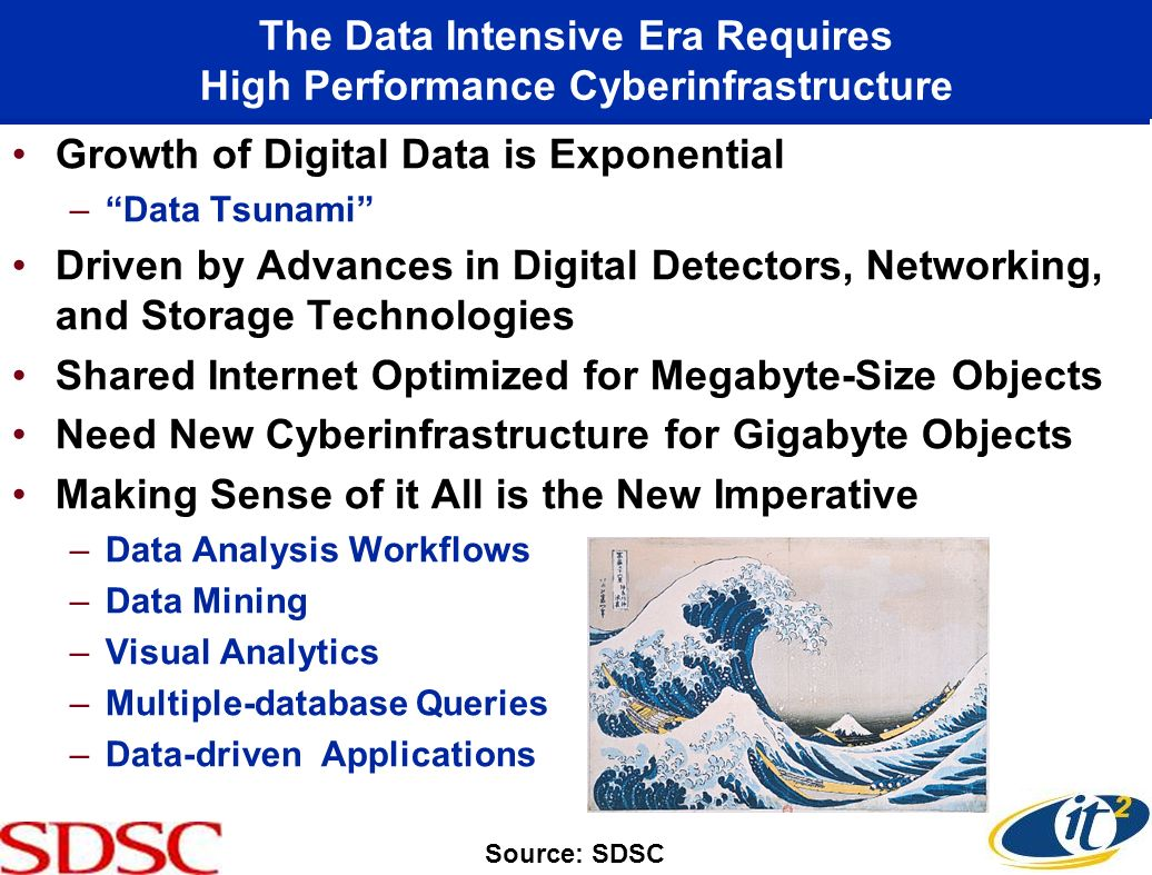 The Data Intensive Era Requires High Performance Cyberinfrastructure