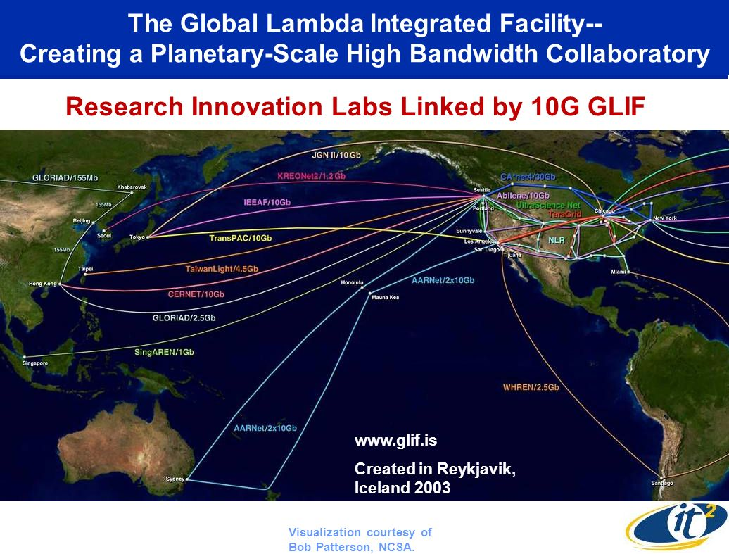 Research Innovation Labs Linked by 10G GLIF