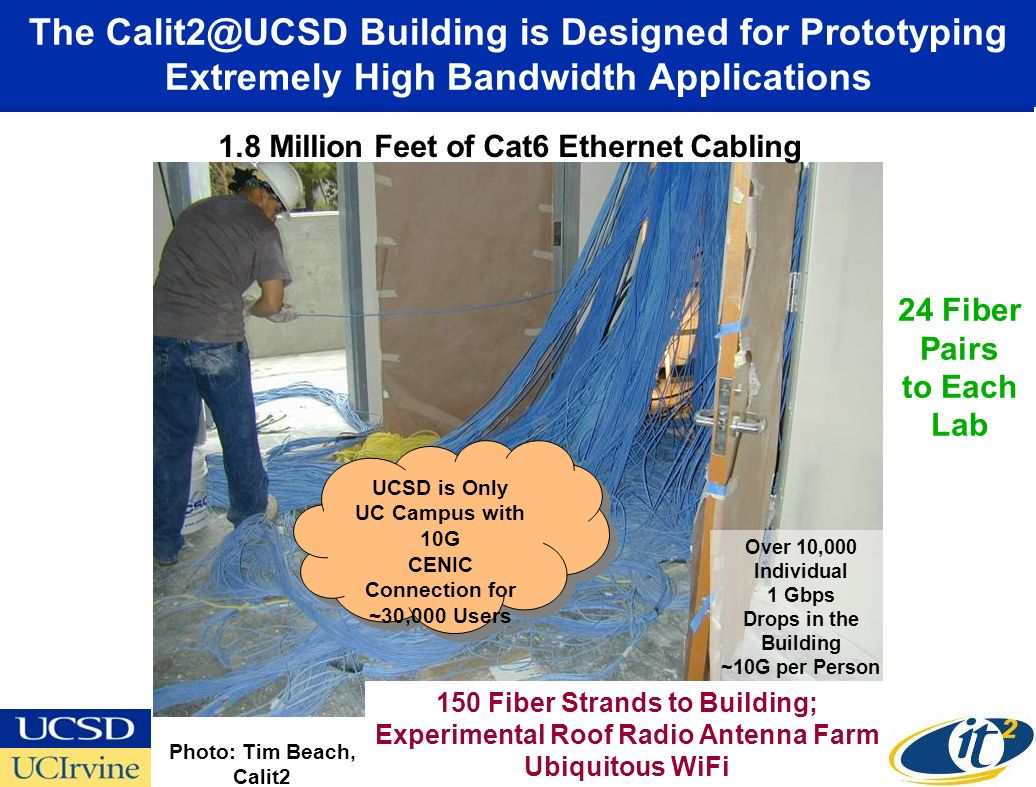 The Calit2@UCSD Building is Designed for Prototyping Extremely High Bandwidth Applications