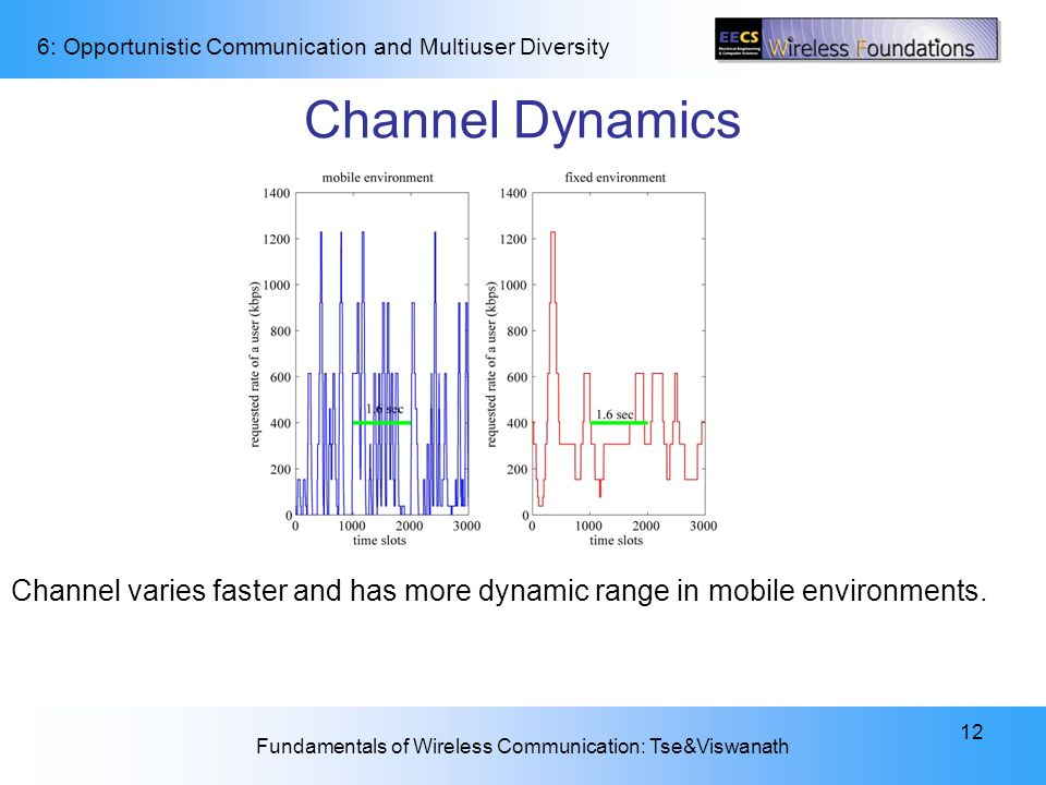 Channel Dynamics Channel varies faster and has more dynamic range in mobile environments.