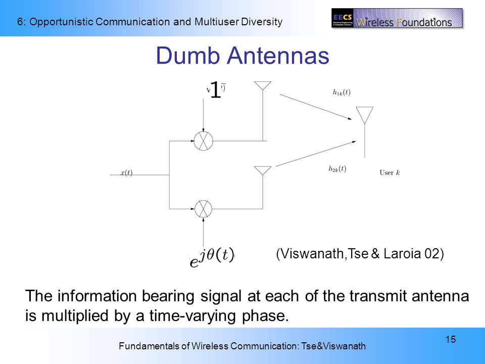 Dumb Antennas (Viswanath,Tse & Laroia 02) The information bearing signal at each of the transmit antenna.