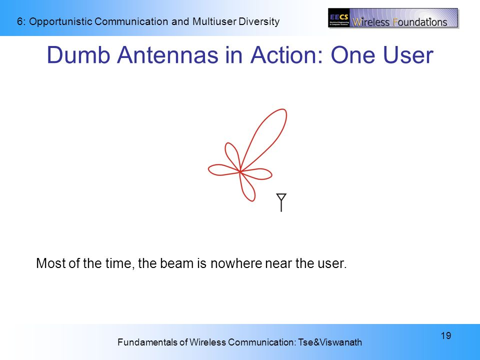 Dumb Antennas in Action: One User