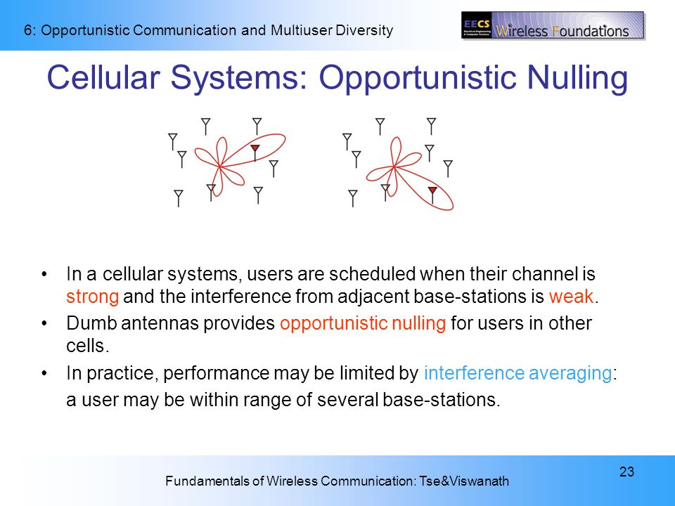 Cellular Systems: Opportunistic Nulling
