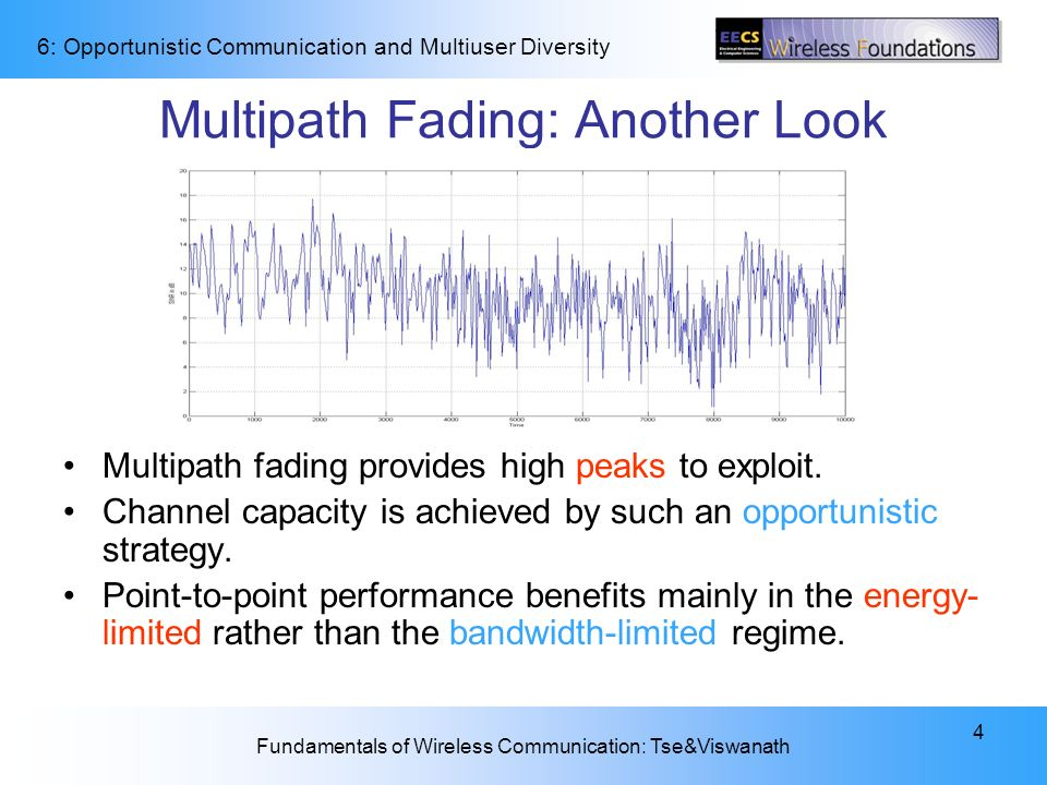 Multipath Fading: Another Look