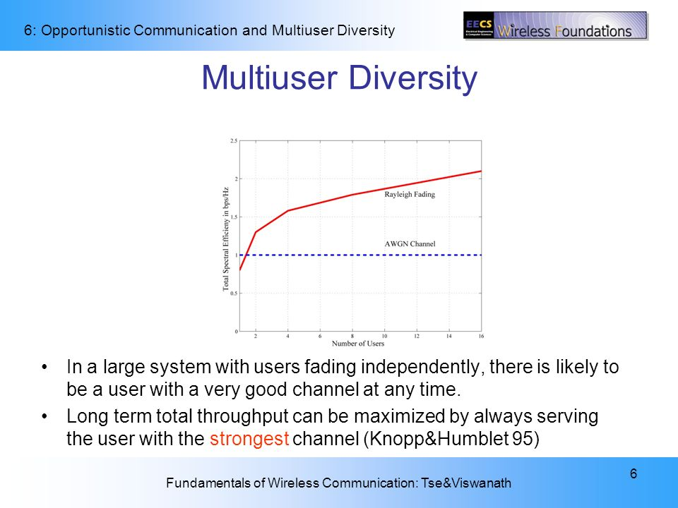 Multiuser Diversity In a large system with users fading independently, there is likely to be a user with a very good channel at any time.