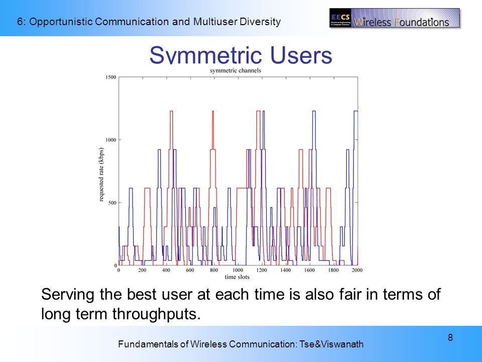 Symmetric Users Serving the best user at each time is also fair in terms of long term throughputs.