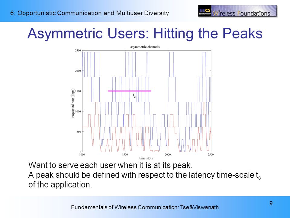 Asymmetric Users: Hitting the Peaks