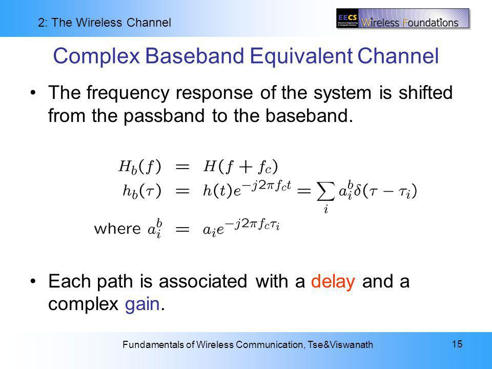 Complex Baseband Equivalent Channel