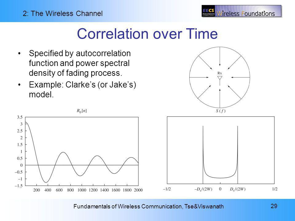 Correlation over Time Specified by autocorrelation function and power spectral density of fading process.