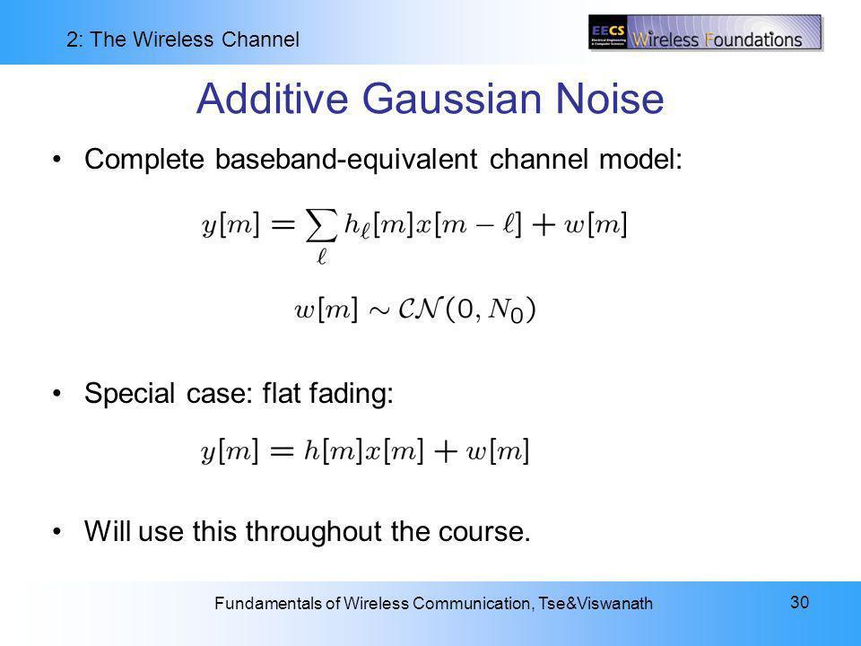 Additive Gaussian Noise