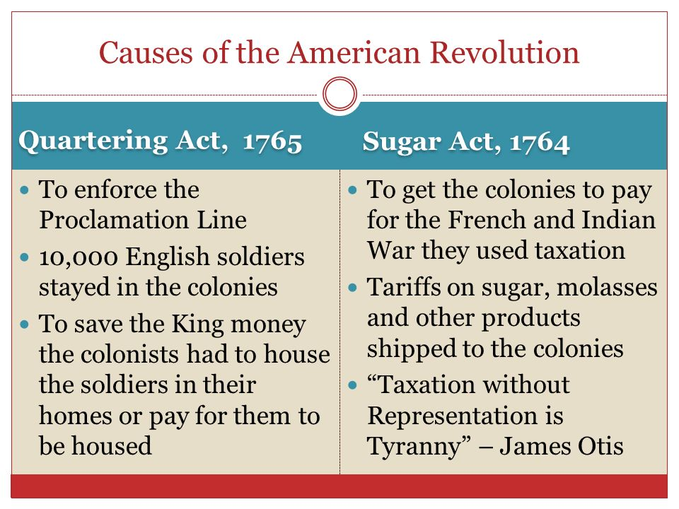 the causes of american revolut Most immediately, the american revolution resulted directly from attempts to  reform the british empire after the seven years' war the seven years' war.