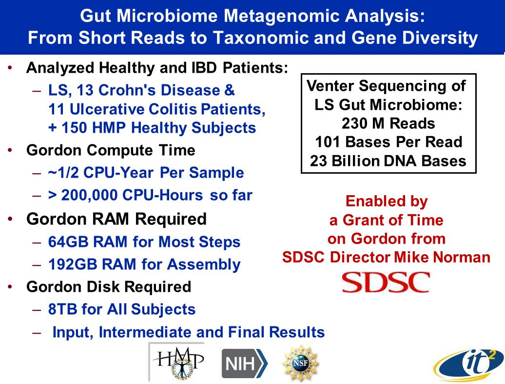 Gut Microbiome Metagenomic Analysis: From Short Reads to Taxonomic and Gene Diversity