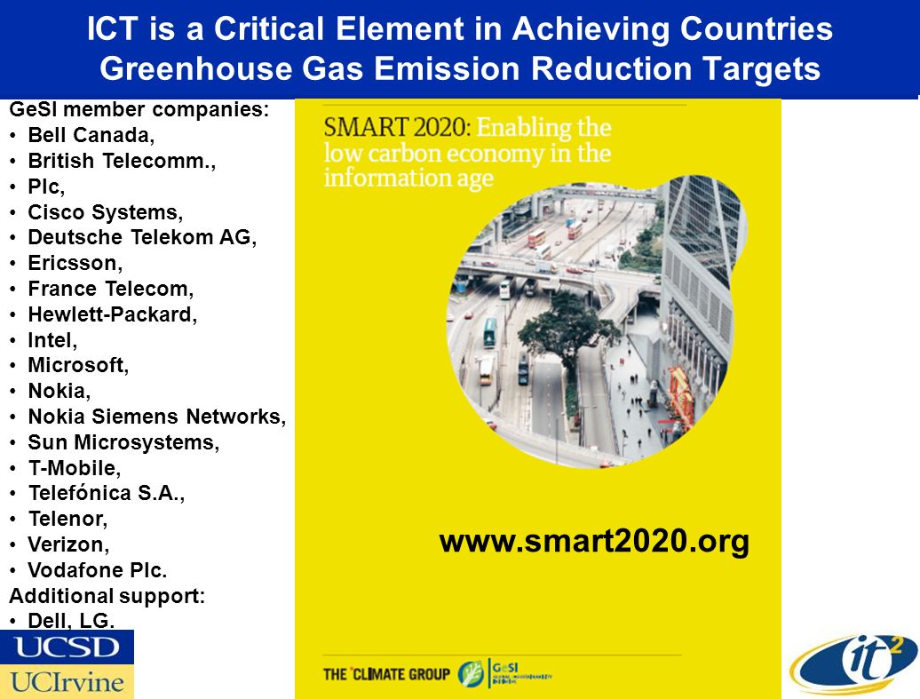 ICT is a Critical Element in Achieving Countries Greenhouse Gas Emission Reduction Targets