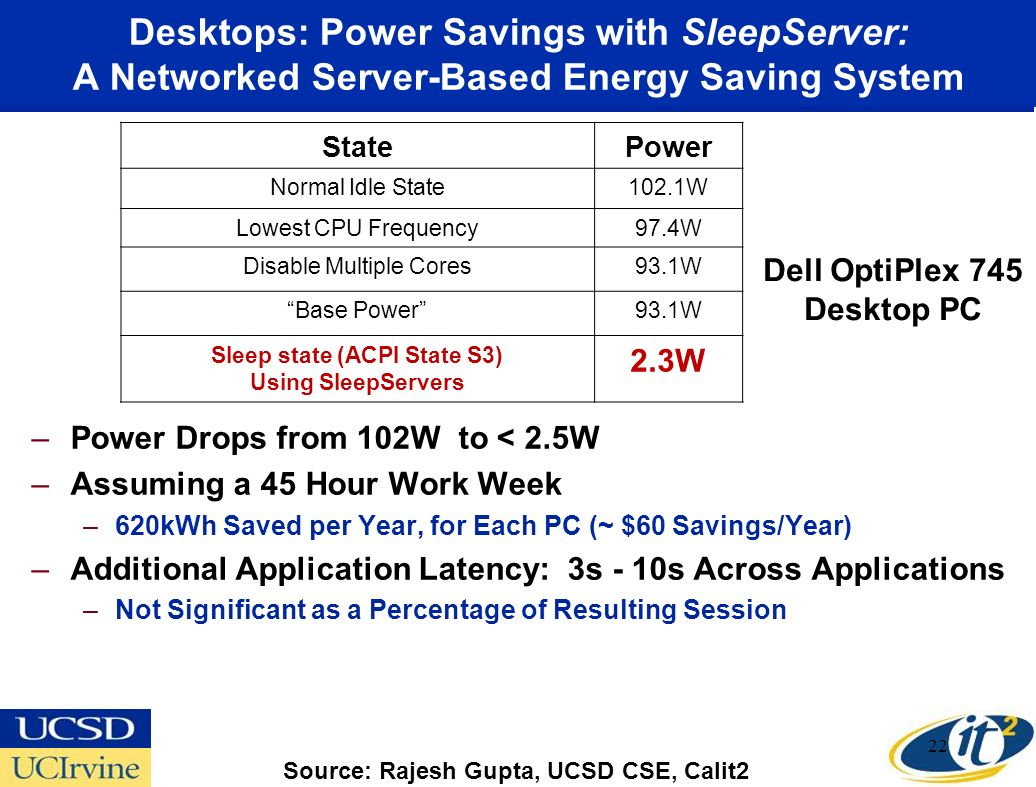 Desktops: Power Savings with SleepServer: A Networked Server-Based Energy Saving System