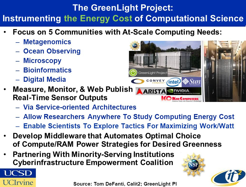 The GreenLight Project: Instrumenting the Energy Cost of Computational Science