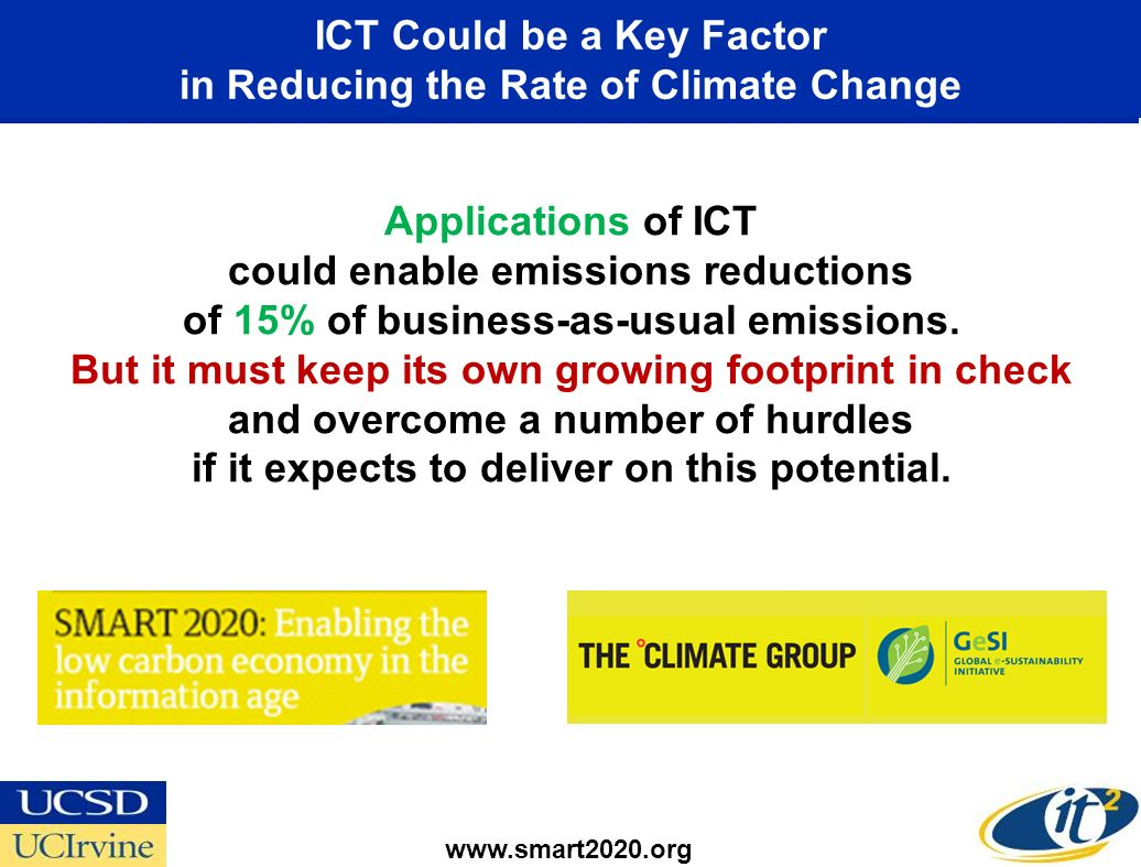 ICT Could be a Key Factor in Reducing the Rate of Climate Change