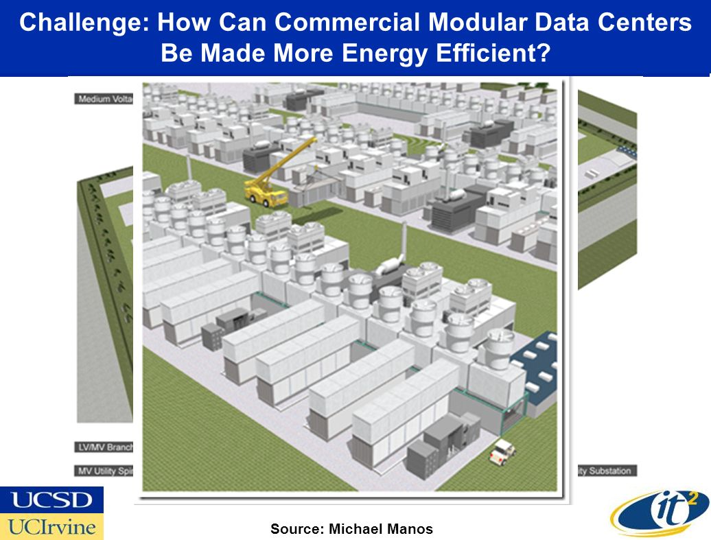 Challenge: How Can Commercial Modular Data Centers Be Made More Energy Efficient