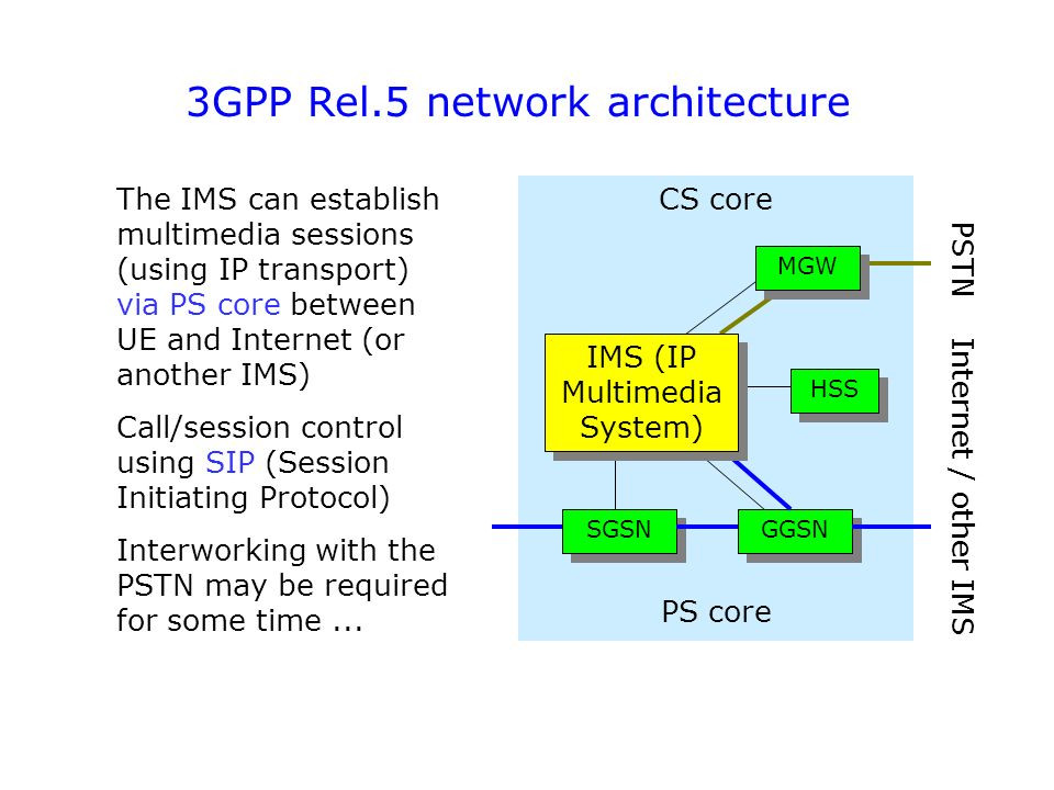 3g Technology And Concepts Ppt Download
