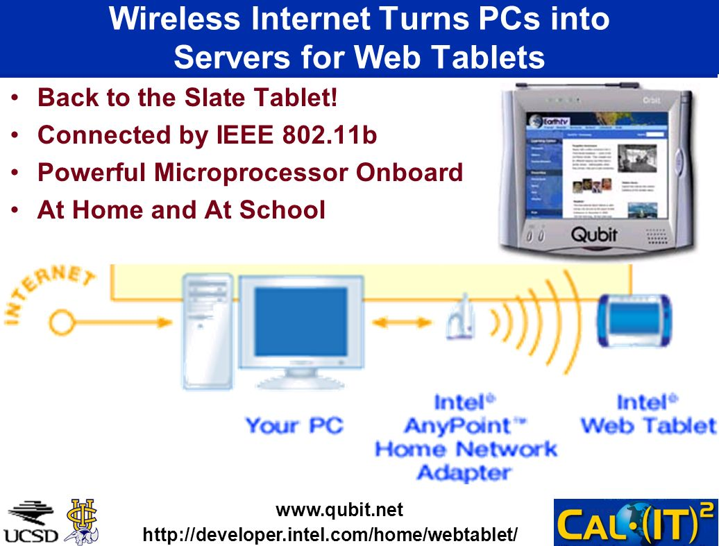 Wireless Internet Turns PCs into Servers for Web Tablets