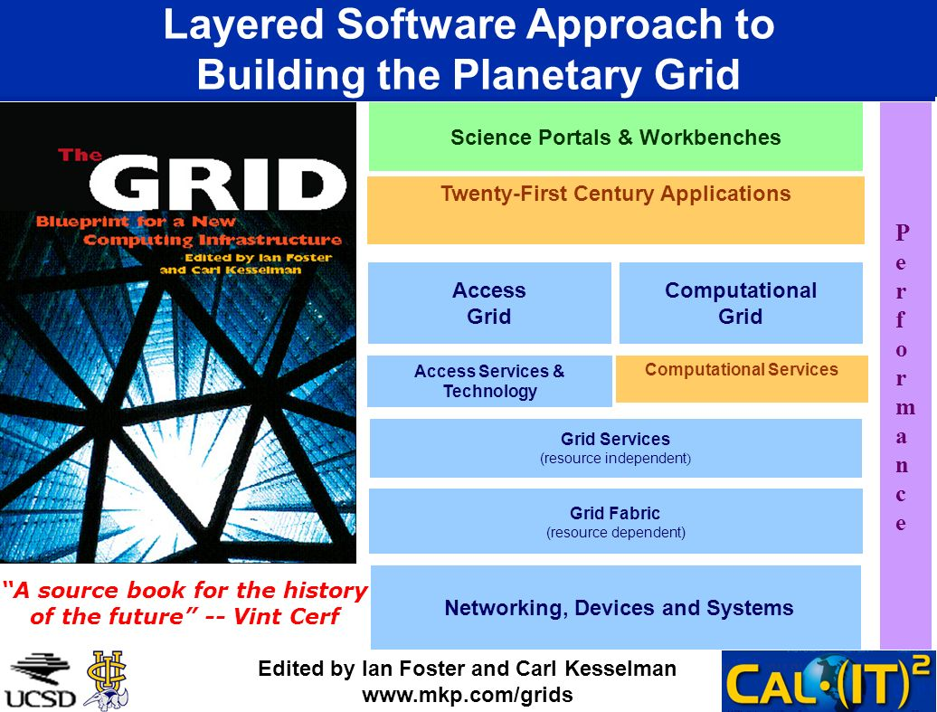 Layered Software Approach to Building the Planetary Grid