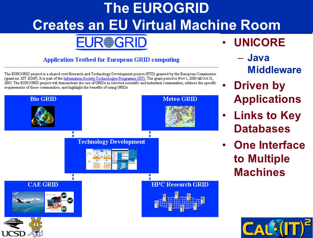 The EUROGRID Creates an EU Virtual Machine Room