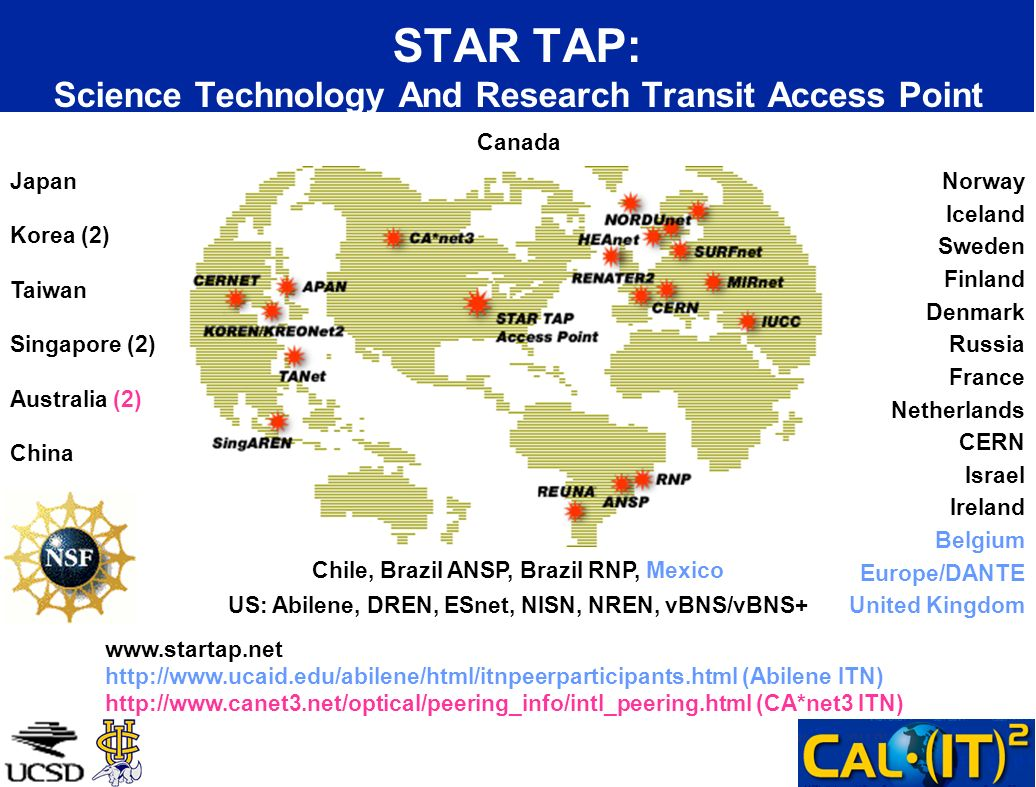 STAR TAP: Science Technology And Research Transit Access Point
