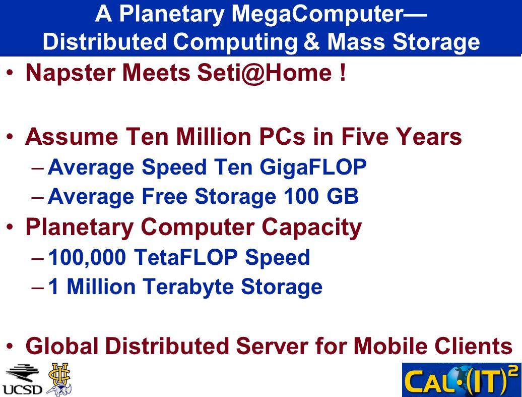 A Planetary MegaComputer— Distributed Computing & Mass Storage