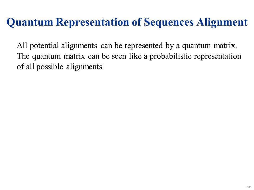 Quantum Representation of Sequences Alignment
