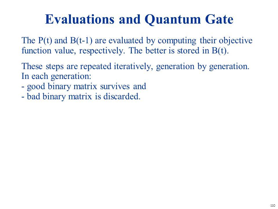 Evaluations and Quantum Gate