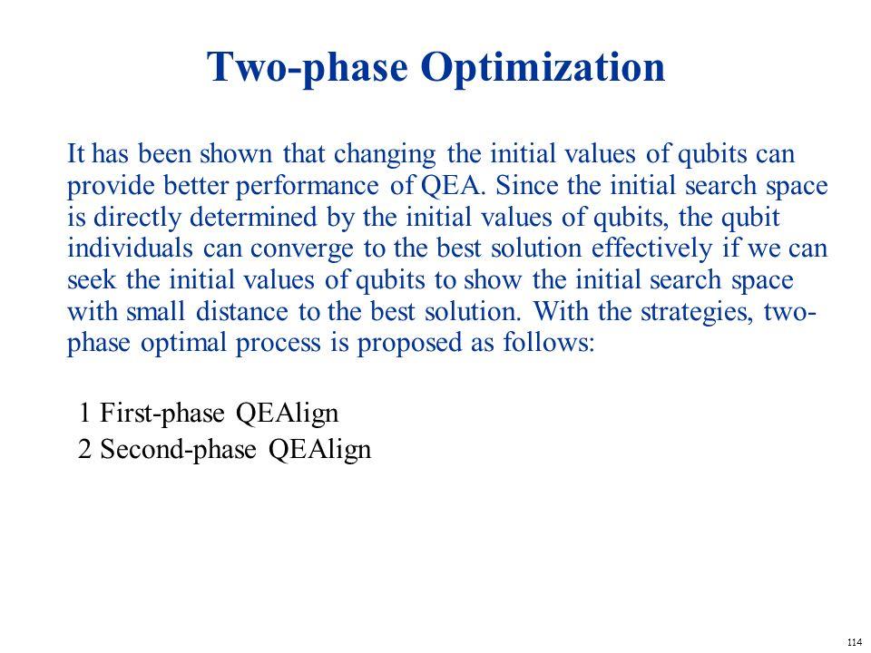 Two-phase Optimization