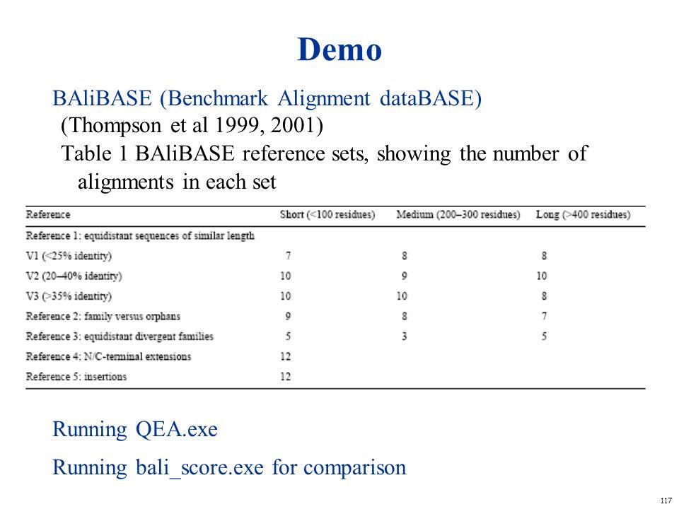 Demo BAliBASE (Benchmark Alignment dataBASE)