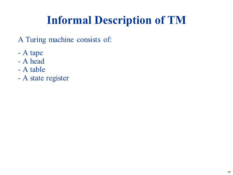 Informal Description of TM